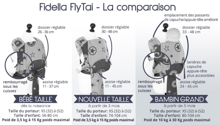 fly-tai-comparaison-baby-taille_nouvelle-taille_bambin-grand-FR