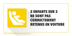 le-systeme-de-retenue-des-enfants_article_full