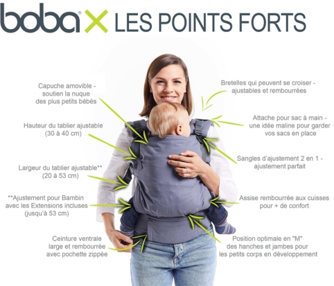 points-forts-boba